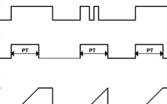 如何通過 'TP '和'TON'做一個延時報警的功能塊-w