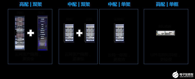 中興通訊端到端5G專網解決方案,加速垂直行業數字化轉型