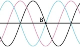 電磁波的干涉、衍射原理