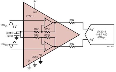 差分放大器LT6402和LT6411的功能特點及應用
