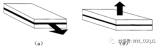 光通信系統的VCSEL技術介紹