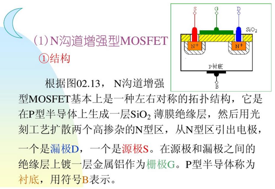 開關模式電源轉換器里MOSFET驅動器的驅動