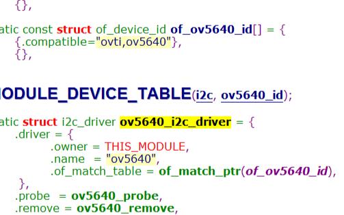 i2c的設備樹和驅動是如何匹配以及何時調用probe的