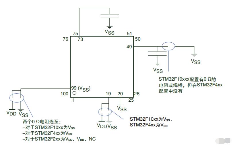 STM32F427和STM32F429微控制器的数据手册免费下载