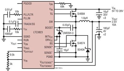 同步降壓型DC/DC控制器LTC3823的性能特點就應用范圍