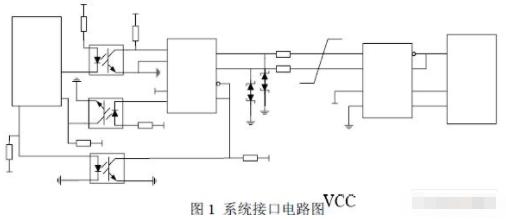 采用RS-485串行通信和Modbus通信協議實現電動機綜合保護裝置的設計