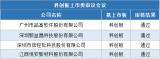 深圳寶安已增3家LED上市企業