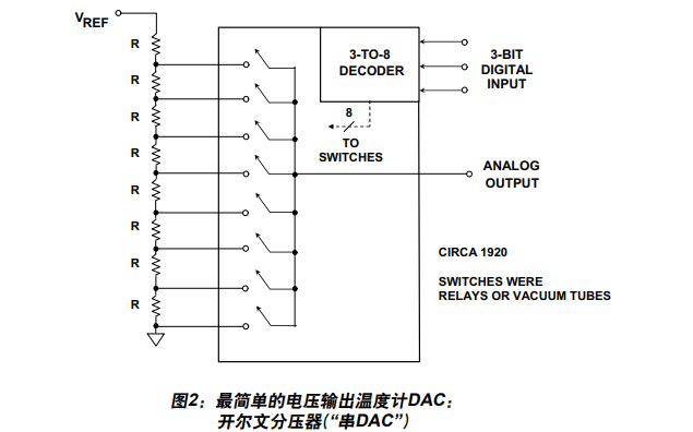 ADI技术指南合集第一版数模转换器的PDF电子书免费下载