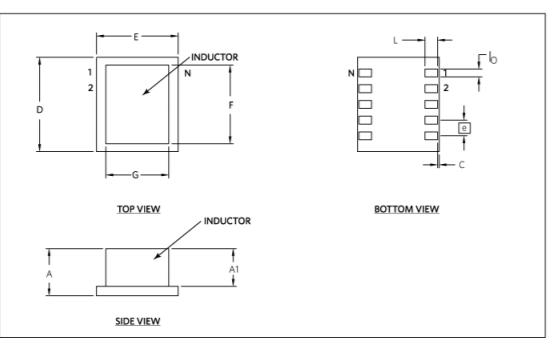USLIC封装的组装指南