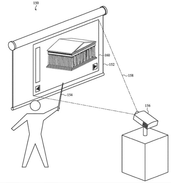 未来苹果将允许Mac用户在投影墙上触摸交互
