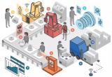未来工业实现从AR工业应用领域开始