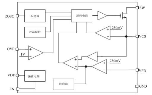 OC6780開關電流升壓型LED恒流驅動器的數據手冊免費下載