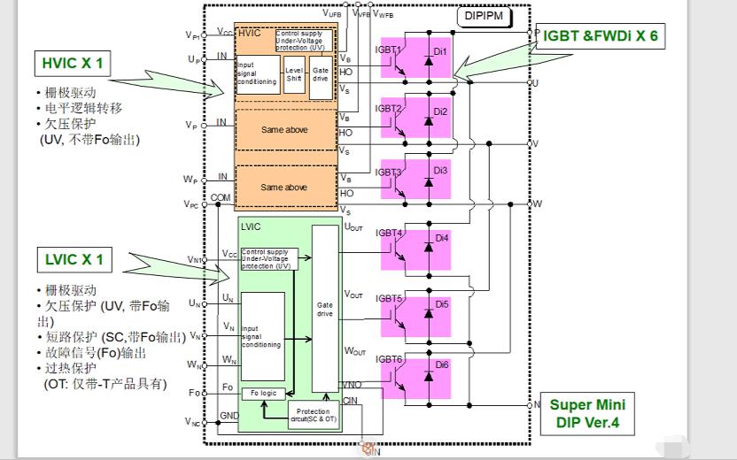 PS219A4集成電路的腳位電路原理圖免費下載