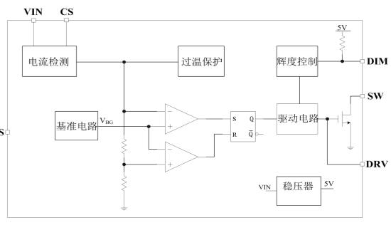 OC5266高端電流檢測降壓LED恒流驅動器的數據手冊免費下載