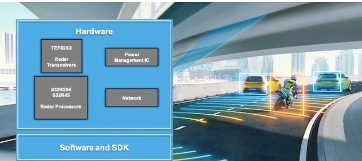 恩智浦发布一套完整的新雷达传感器芯片组解决方案