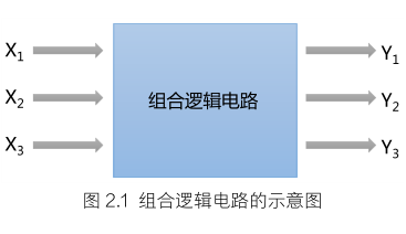 HELLO FPGA數字電路篇的PDF電子書免費下載