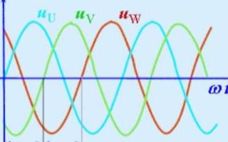交流电的基本概念
