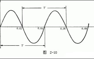 正弦交流电的周期、频率和角速度