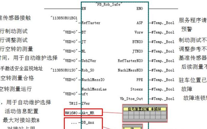 控制KUKA安全机器人的PLC标准功能块FB 2...