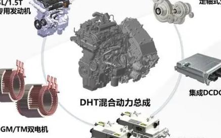 柠檬混动DHT混动系统的推出:打破混动垄断,油耗媲美双田