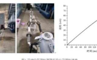 中科研究院完成了壓縮空氣彈射器在無人機中的應用測試