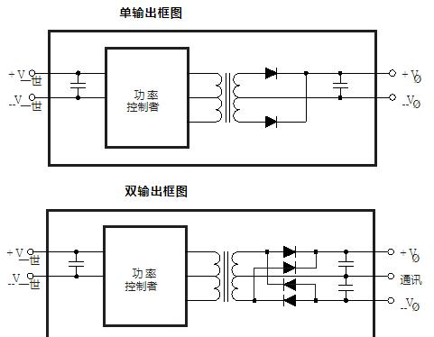 1W微型DC/DC轉換器DCH01的性能特點及應用