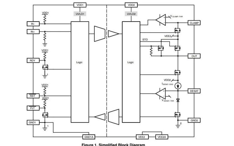 使用集成的门极驱动器实现电隔离有什么样的优势