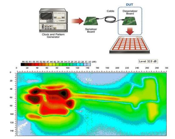 EMC設計:如何確保在預定的電磁環境下正常工作
