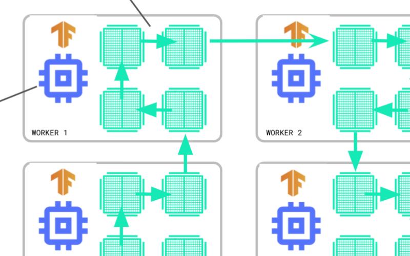 TensorFlow 2.4来了 带来了多项新特性和功能改进