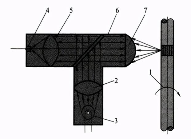 光電式轉速傳感器的工作原理圖解析