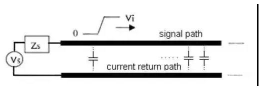 PCB設計阻抗不連續的解決辦法