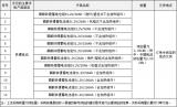 """中國鐵塔聯手電信為5G建設按下""""快進鍵"""""""