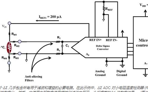 三角积分(ΔƩ) ADC及其数字功能的利用方式