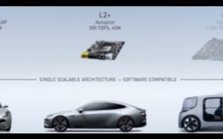 英偉達打造基于Ampere構架的產品和自動駕駛解決方案