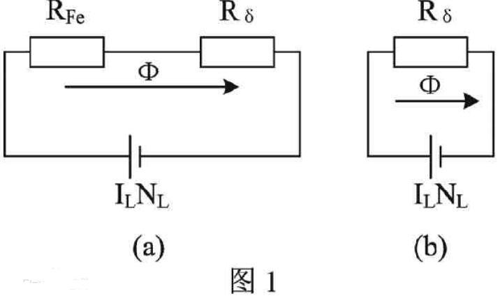 磁路歐姆定律公式_磁路歐姆定律的應用
