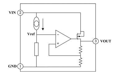 HK75XXB低压差线性稳压器的数据手册免费下载