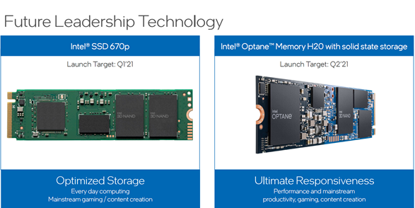 Intel SSD首發144成QLC閃存顆粒