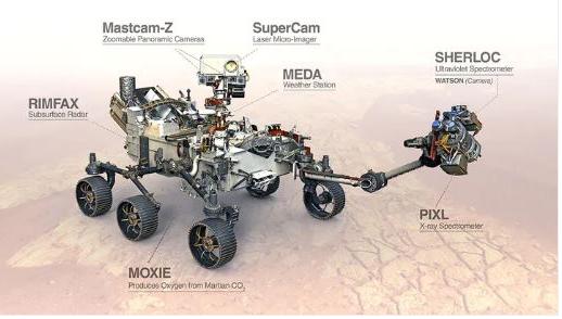 科学家成功利用火星的盐水生产氧气和燃料
