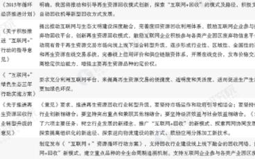 """政策推动""""互联网+再生资源""""发展,行业传统交易模..."""