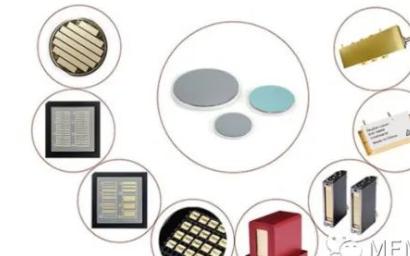 專注于半導體激光器芯片研發,度亙激光完成超億元B輪融資