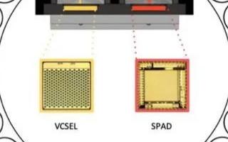 今年第5家激光雷達創業公司將以約19億美元的估值實現上市