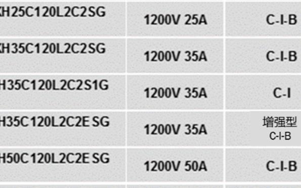 安森美半導體創新壓鑄模PIM (TMPIM),集成最佳IGBT/FRD技術