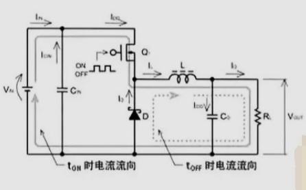 降压型DCDC电路中如何进行电感和电容的选型