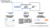 人工智能參與疫情治理的中國經驗