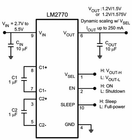 降壓DC/DC轉換器LM2770/88/97/98的性能特性及應用