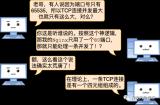 一台Linux服务器最多能支撑多少个TCP连接?