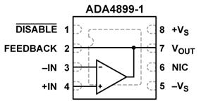 高速运算放大器ADA4899-1的特点性能及功能实现