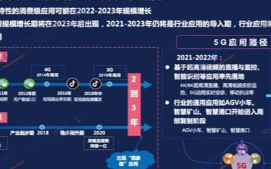 预计2020年5G将直接带动经济总产出8109亿元
