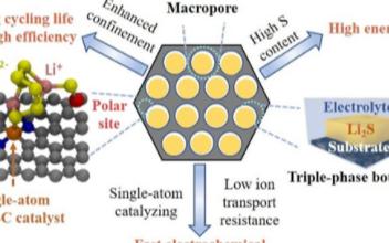 采用陰極設計概念的鋰硫電池可實現將續航里程延長至...
