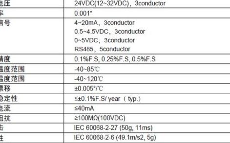 上海天沐兩款傾角傳感器技術參數